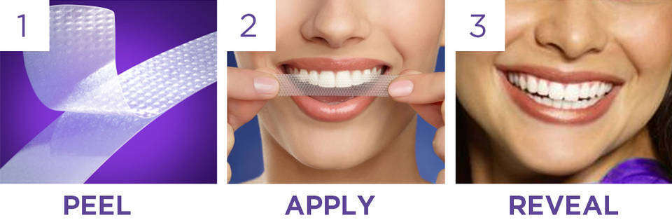 Crest Whitestrips - How to use